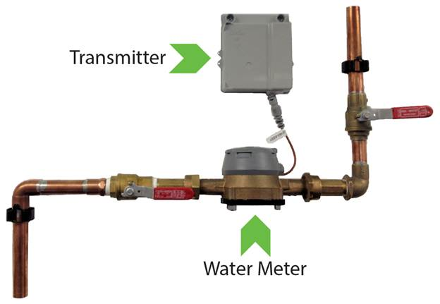 Water Meter / Transmitter Diagram